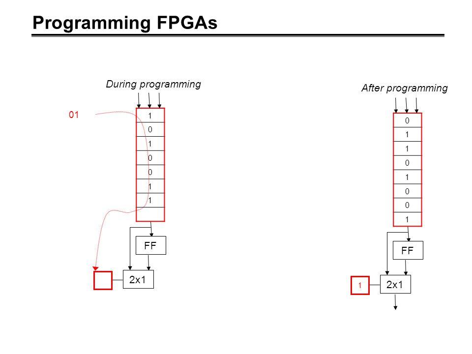 Programming FPGAs FF 2x1 1 0 1 1 0 1 0 0 1 After programming FF 2x1 1 0 1 0 0 1 1 01 During programming