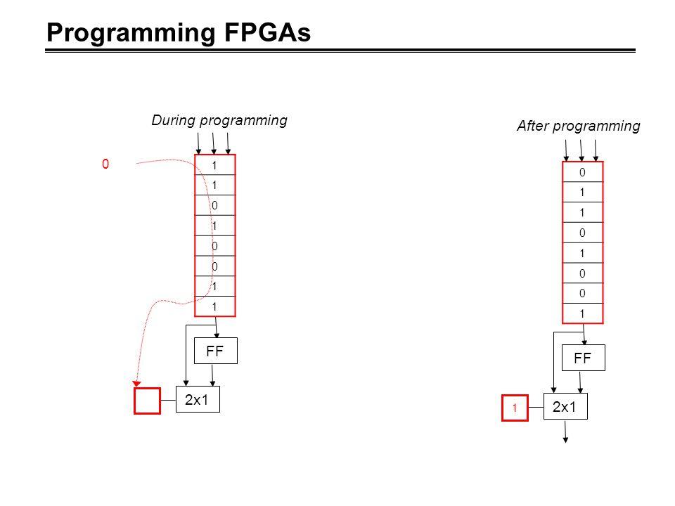 Programming FPGAs FF 2x1 1 0 1 1 0 1 0 0 1 After programming FF 2x1 1 1 0 1 0 0 1 1 0 During programming
