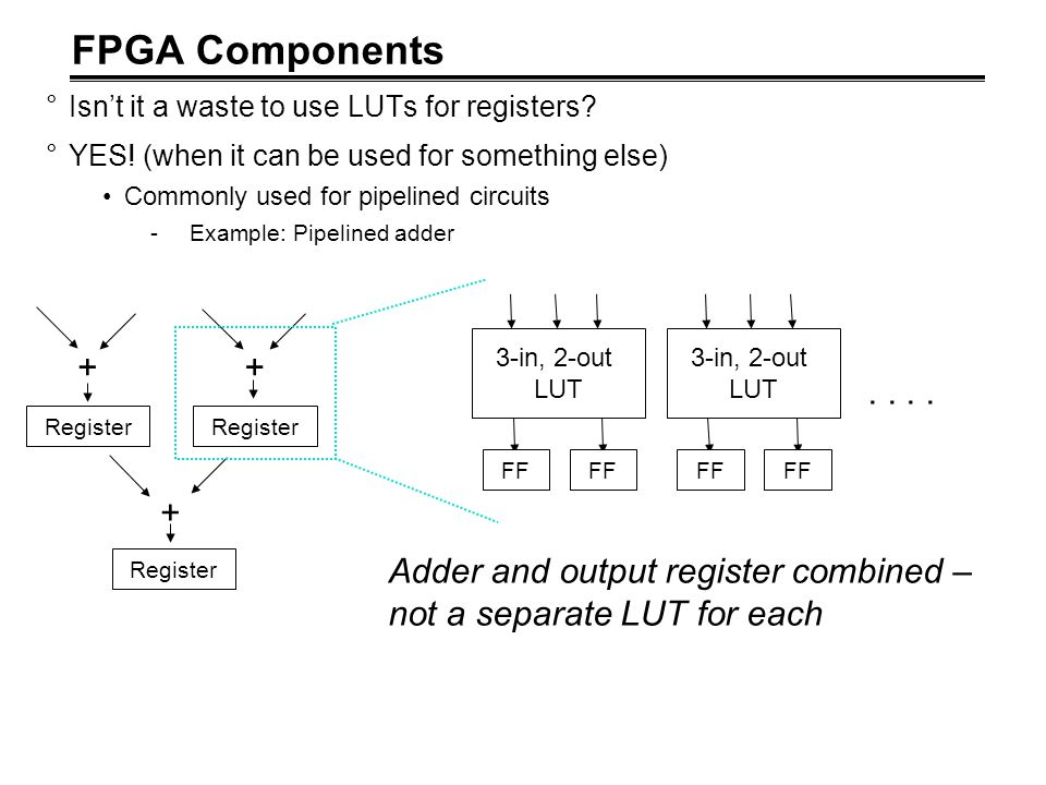 FPGA Components °Isn't it a waste to use LUTs for registers? °YES! (when it can be used for something else) Commonly used for pipelined circuits -Exam
