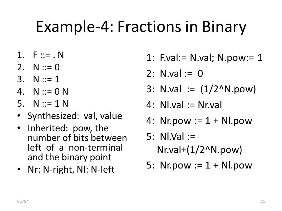 Example-4: Fractions in Binary 1.F ::=.