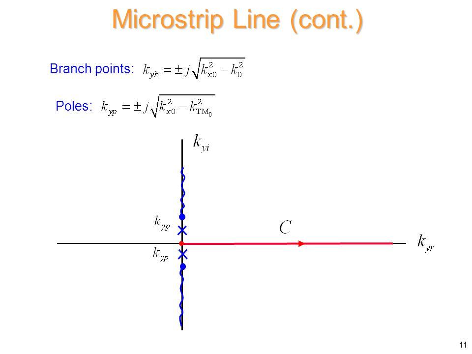 Branch points: Poles: Microstrip Line (cont.) 11