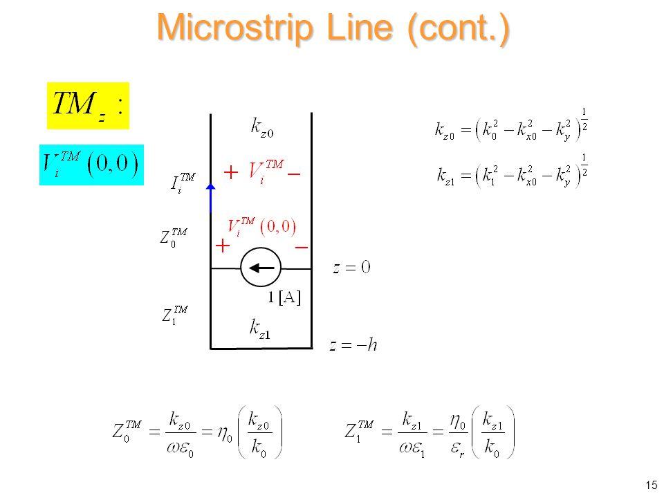 Microstrip Line (cont.) 15