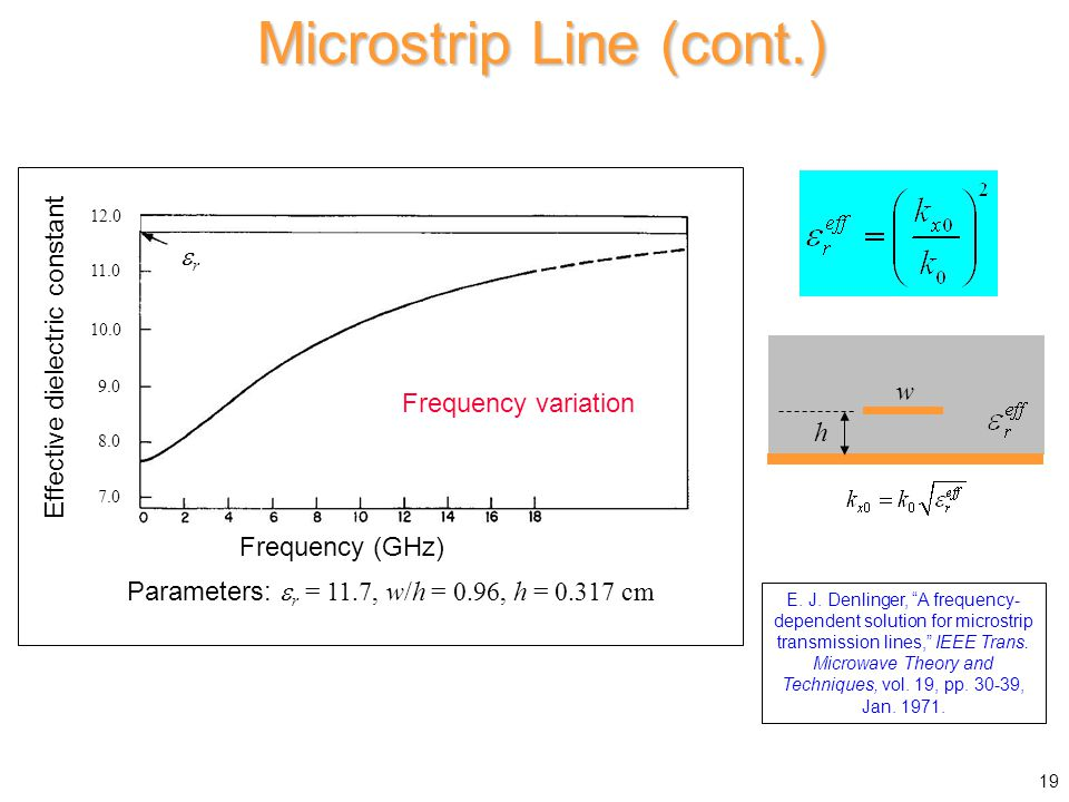 "Microstrip Line (cont.) Frequency variation 19 h w E. J. Denlinger, ""A frequency- dependent solution for microstrip transmission lines,"" IEEE Trans. M"