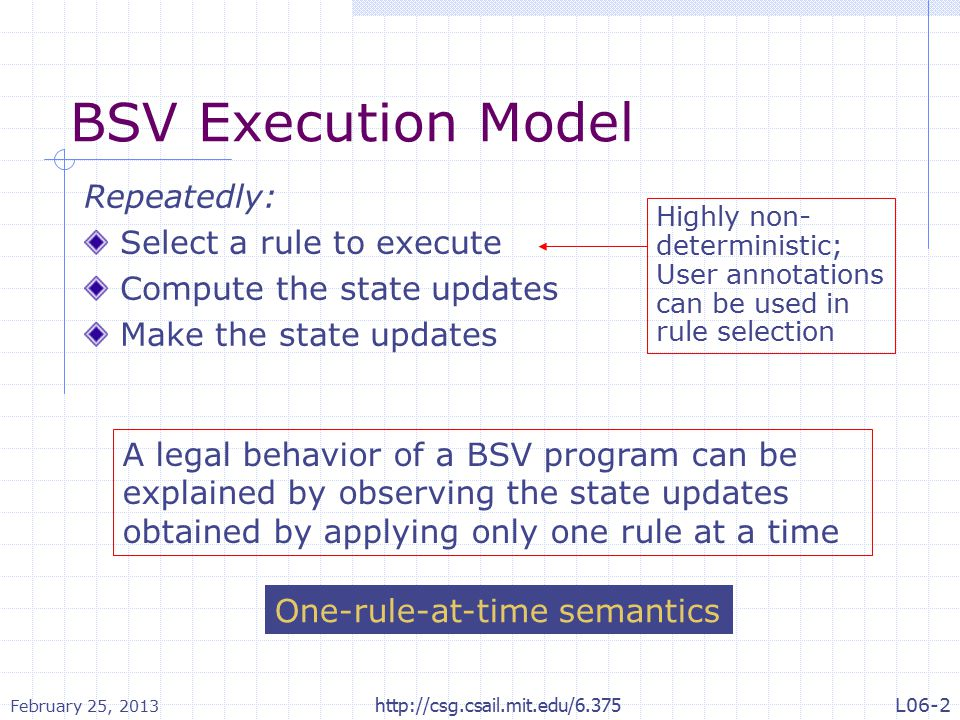 BSV Execution Model Repeatedly: Select a rule to execute Compute the state updates Make the state updates A legal behavior of a BSV program can be explained by observing the state updates obtained by applying only one rule at a time Highly non- deterministic; User annotations can be used in rule selection One-rule-at-time semantics February 25, 2013 http://csg.csail.mit.edu/6.375L06-2