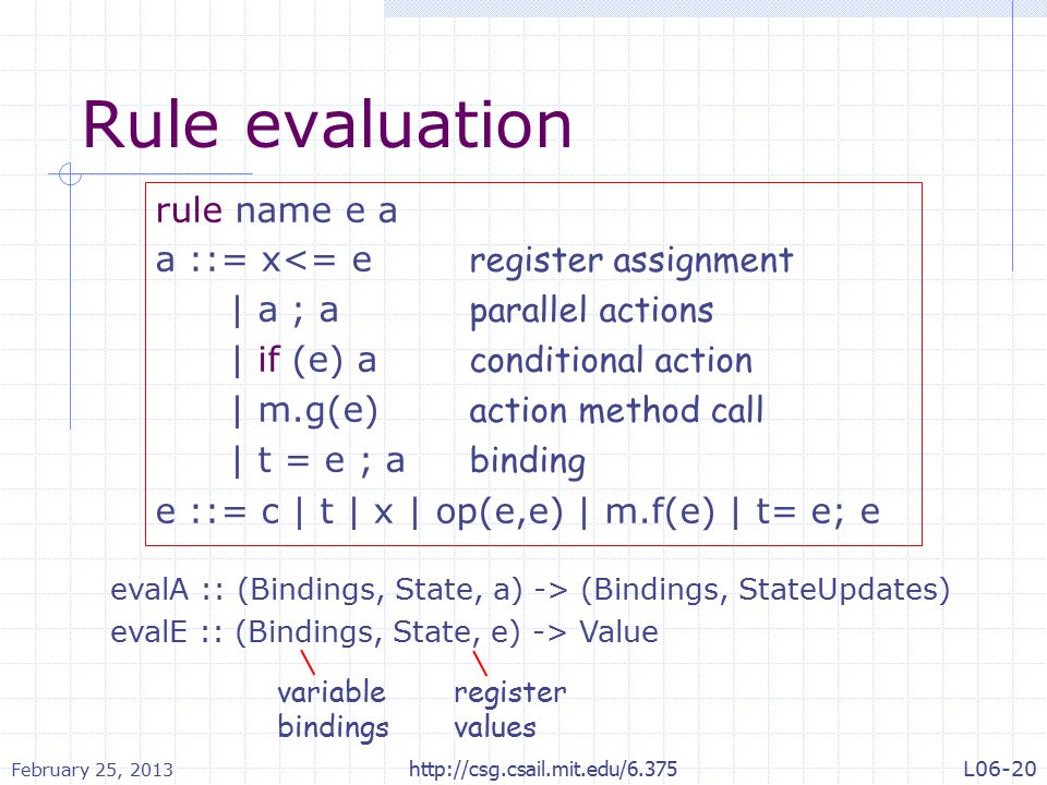 Rule evaluation evalA :: (Bindings, State, a) -> (Bindings, StateUpdates) evalE :: (Bindings, State, e) -> Value register values variable bindings rule name e a a ::= x<= e register assignment | a ; a parallel actions | if (e) a conditional action | m.g(e) action method call | t = e ; a binding e ::= c | t | x | op(e,e) | m.f(e) | t= e; e February 25, 2013 http://csg.csail.mit.edu/6.375L06-20
