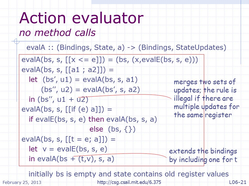 Action evaluator no method calls evalA(bs, s, [[x <= e]]) = (bs, (x,evalE(bs, s, e))) evalA(bs, s, [[a1 ; a2]]) = let (bs', u1) = evalA(bs, s, a1) (bs'', u2) = evalA(bs', s, a2) in (bs'', u1 + u2) evalA(bs, s, [[if (e) a]]) = if evalE(bs, s, e) then evalA(bs, s, a) else (bs, {}) evalA(bs, s, [[t = e; a]]) = let v = evalE(bs, s, e) in evalA(bs + (t,v), s, a) evalA :: (Bindings, State, a) -> (Bindings, StateUpdates) initially bs is empty and state contains old register values merges two sets of updates; the rule is illegal if there are multiple updates for the same register extends the bindings by including one for t February 25, 2013 http://csg.csail.mit.edu/6.375L06-21