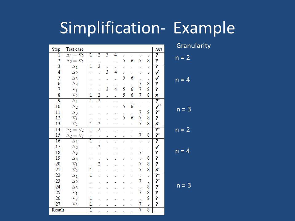 Simplification- Example n = 2 n = 4 n = 3 n = 2 n = 4 n = 3 Granularity
