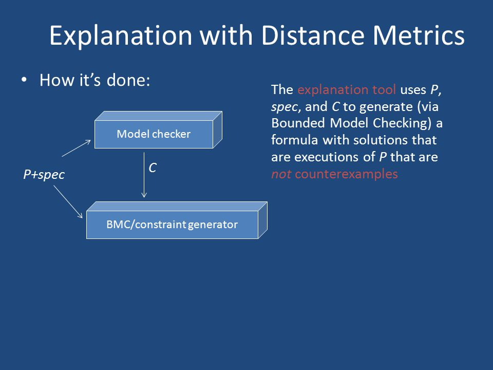 Explanation with Distance Metrics How it's done: Model checker BMC/constraint generator P+spec C The explanation tool uses P, spec, and C to generate
