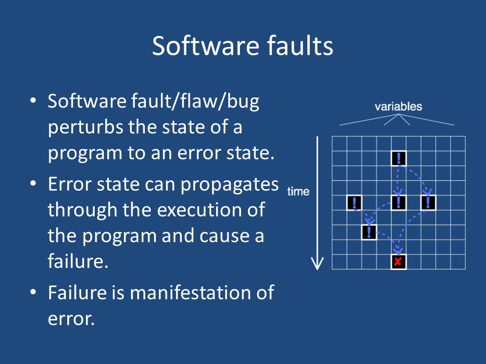 Software faults Software fault/flaw/bug perturbs the state of a program to an error state. Error state can propagates through the execution of the pro