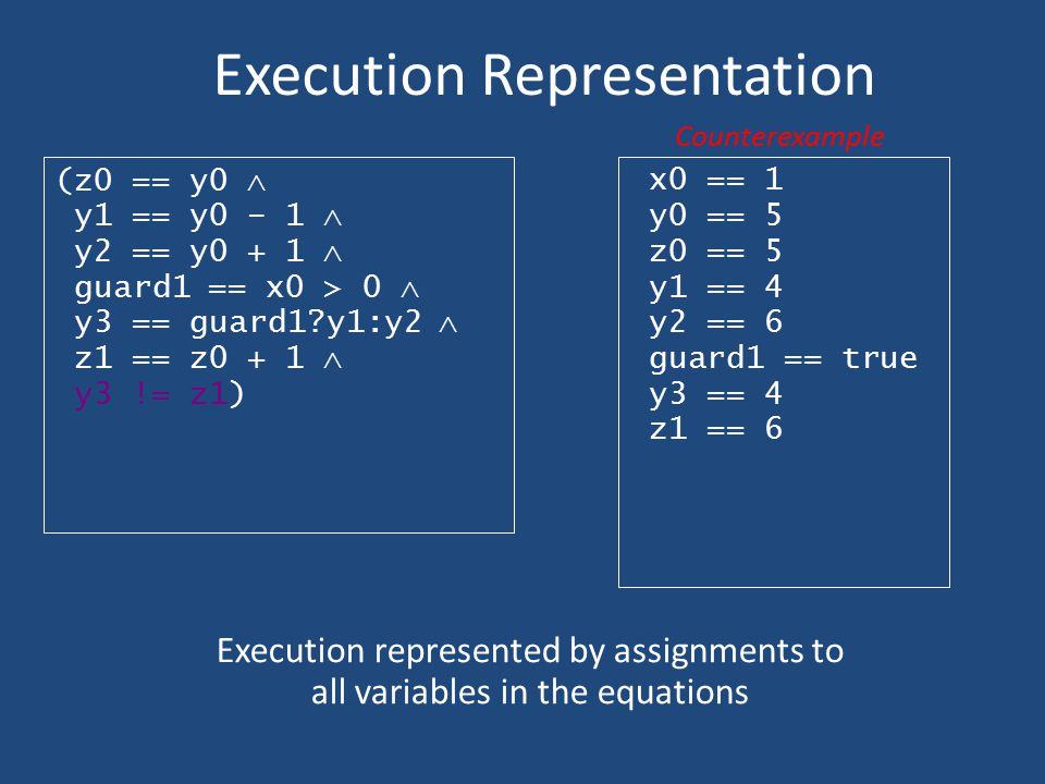 Execution Representation (z0 == y0  y1 == y0 – 1  y2 == y0 + 1  guard1 == x0 > 0  y3 == guard1?y1:y2  z1 == z0 + 1  y3 != z1) Execution represen