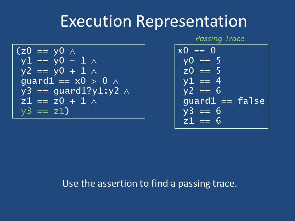 Execution Representation (z0 == y0  y1 == y0 – 1  y2 == y0 + 1  guard1 == x0 > 0  y3 == guard1?y1:y2  z1 == z0 + 1  y3 == z1) Use the assertion