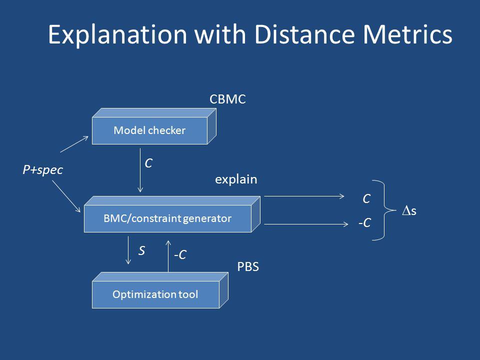 Explanation with Distance Metrics Model checker BMC/constraint generator P+spec C Optimization tool S -C C ss CBMC explain PBS
