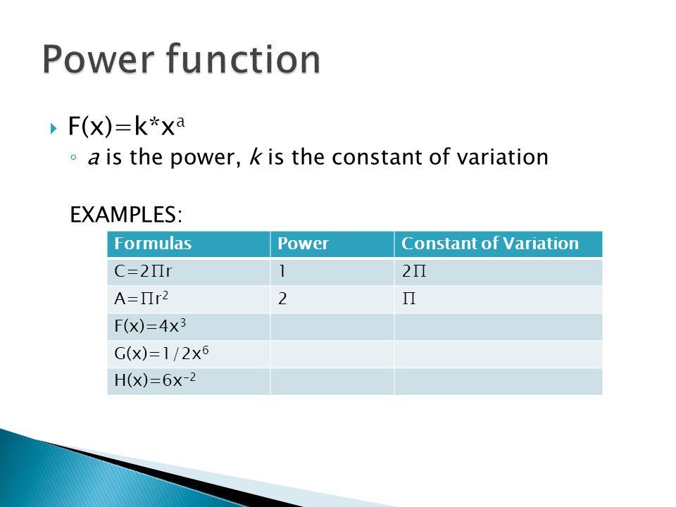  F(x)=k*x a ◦ a is the power, k is the constant of variation EXAMPLES: FormulasPowerConstant of Variation C=2∏r12∏ A=∏r 2 2∏ F(x)=4x 3 G(x)=1/2x 6 H(