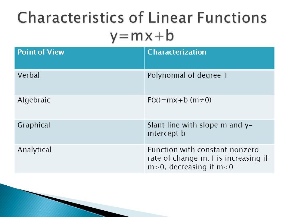  X=k is a…  K is a  Factor of f(x):