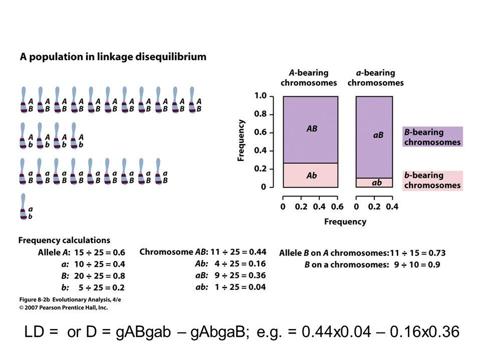 LD = or D = gABgab – gAbgaB; e.g. = 0.44x0.04 – 0.16x0.36