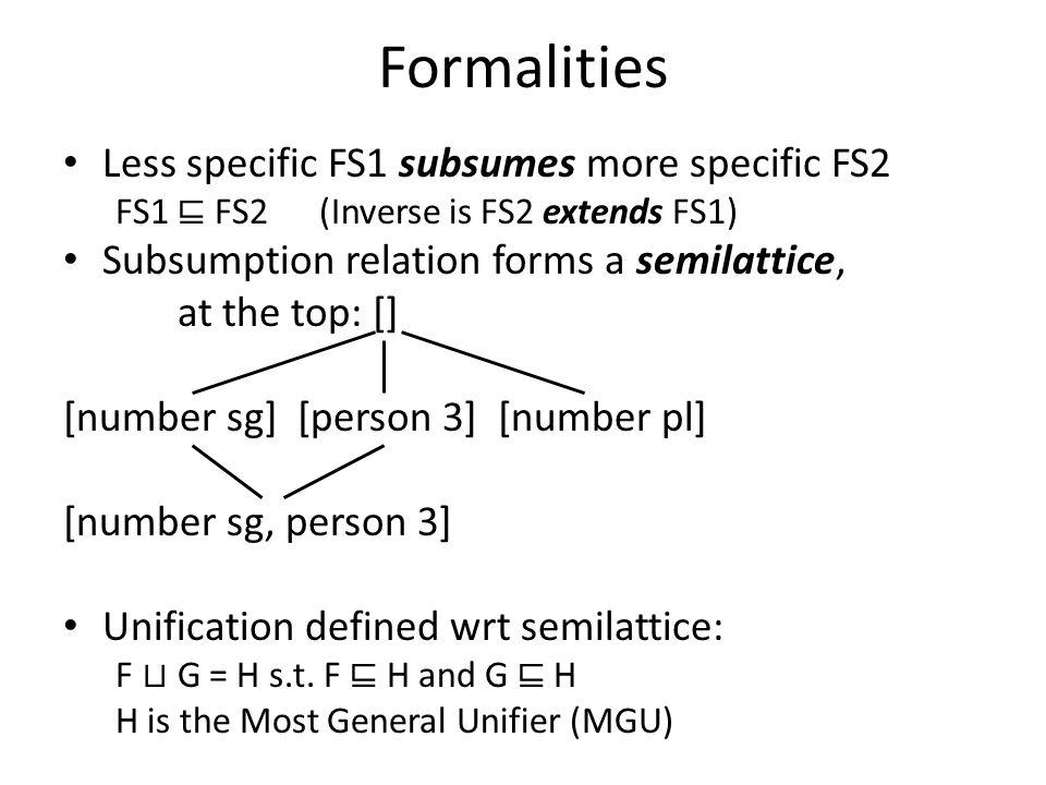 Formalities