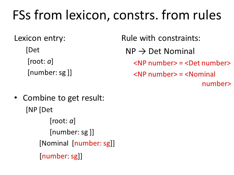 FSs from lexicon, constrs. from rules Lexicon entry: [Det [root: a] [number: sg ]] Combine to get result: [NP [Det [root: a] [number: sg ]] [Nominal [