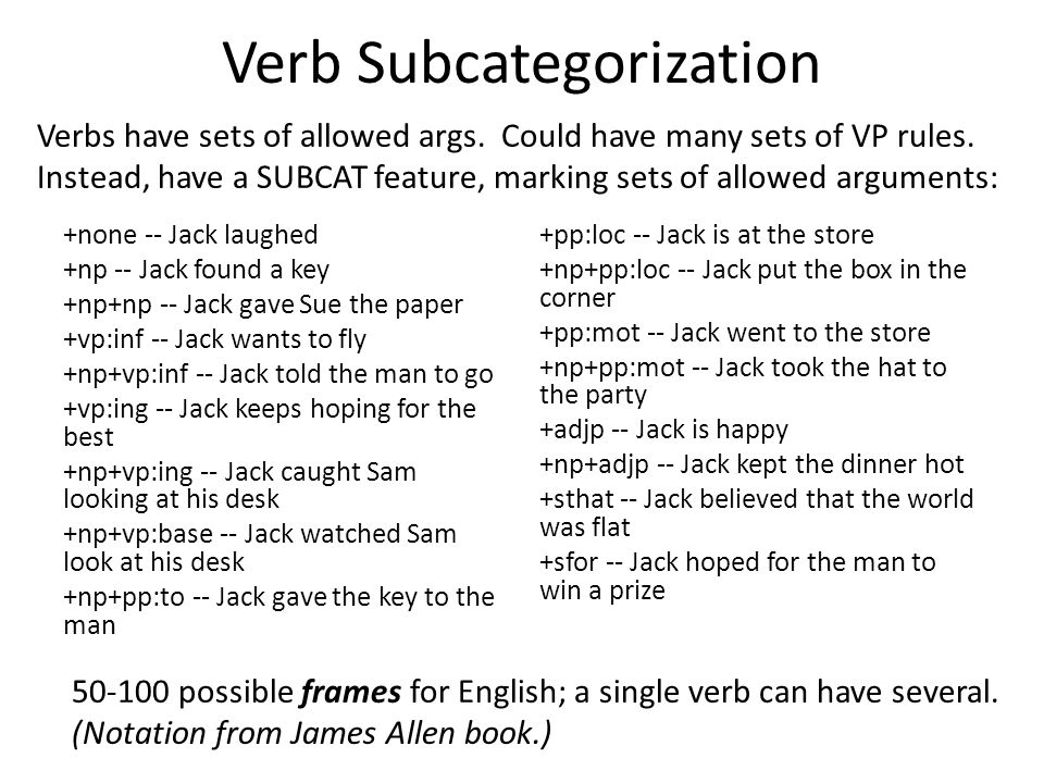 Verb Subcategorization +none -- Jack laughed +np -- Jack found a key +np+np -- Jack gave Sue the paper +vp:inf -- Jack wants to fly +np+vp:inf -- Jack