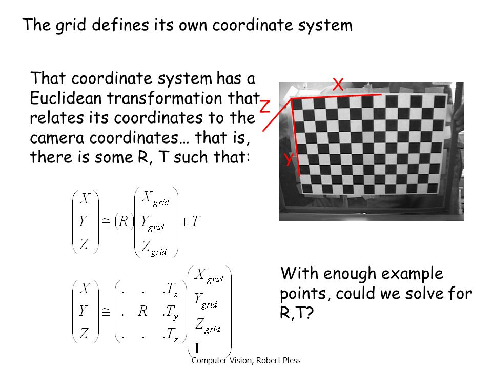 Computer Vision, Robert Pless The grid defines its own coordinate system X Y Z That coordinate system has a Euclidean transformation that relates its