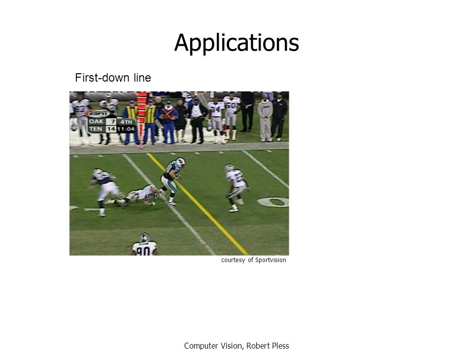 Computer Vision, Robert Pless Applications courtesy of Sportvision First-down line