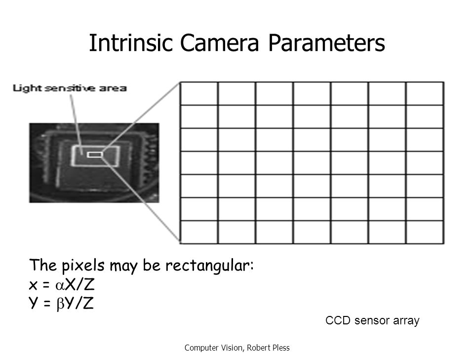 Computer Vision, Robert Pless Intrinsic Camera Parameters CCD sensor array The pixels may be rectangular: x =  X/Z Y =  Y/Z