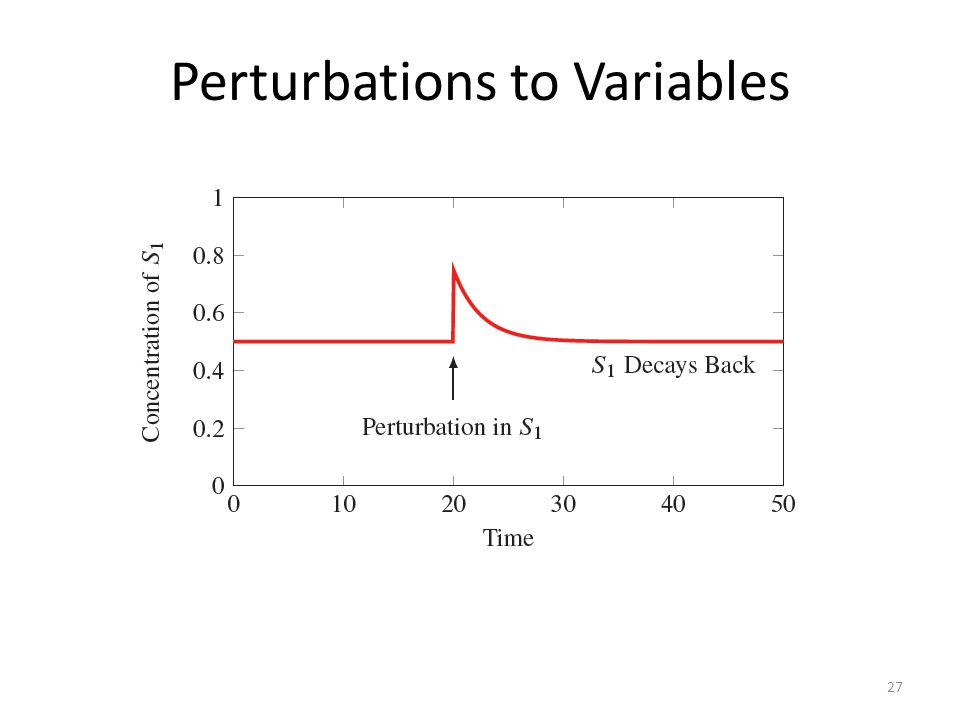 27 Perturbations to Variables