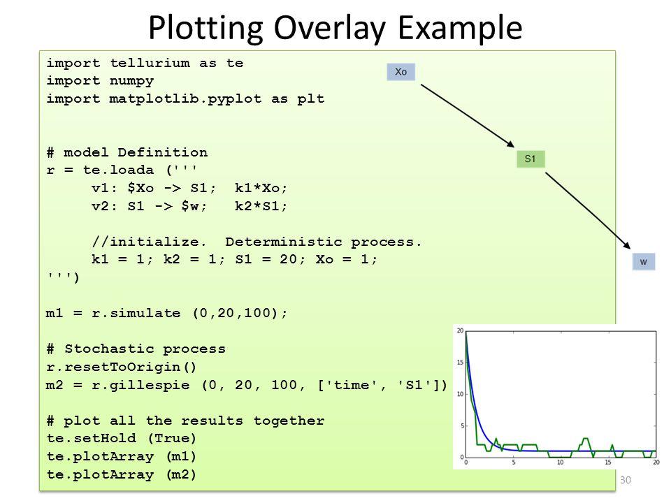 Plotting Overlay Example 30 import tellurium as te import numpy import matplotlib.pyplot as plt # model Definition r = te.loada (''' v1: $Xo -> S1; k1
