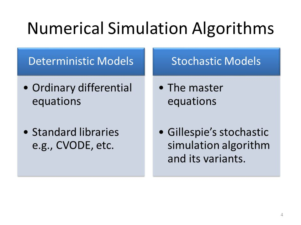 Numerical Simulation Algorithms 4 Stochastic Models The master equations Gillespie's stochastic simulation algorithm and its variants. Deterministic M