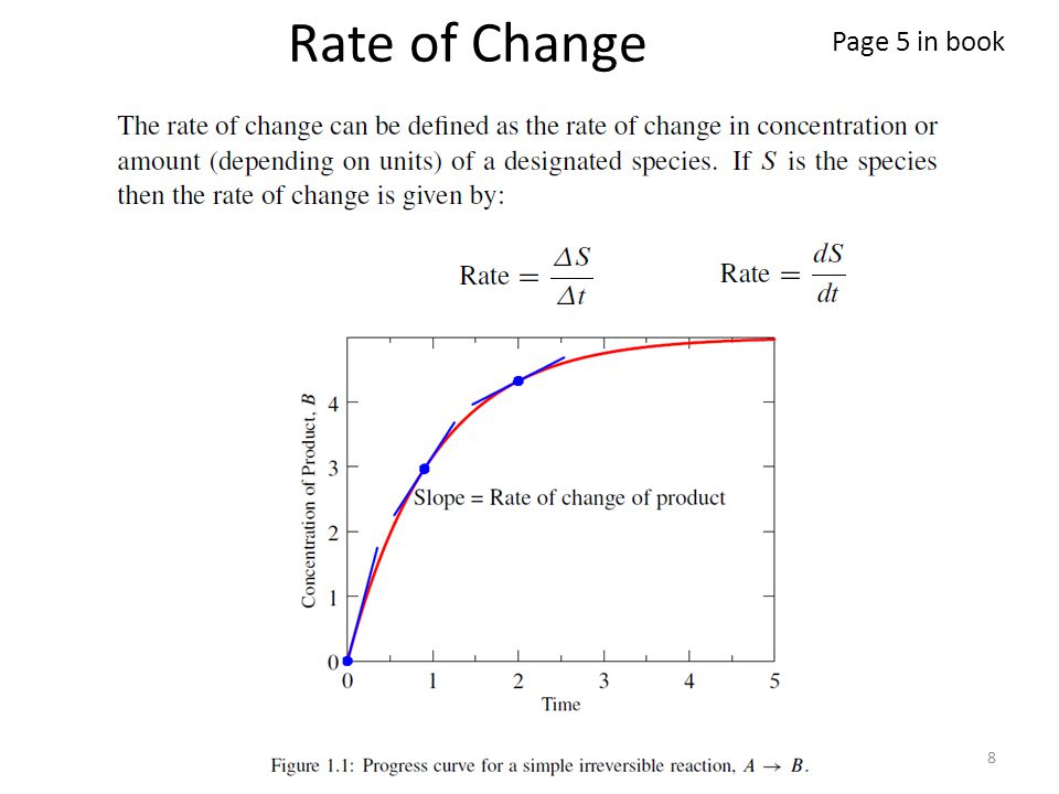 8 Rate of Change Page 5 in book