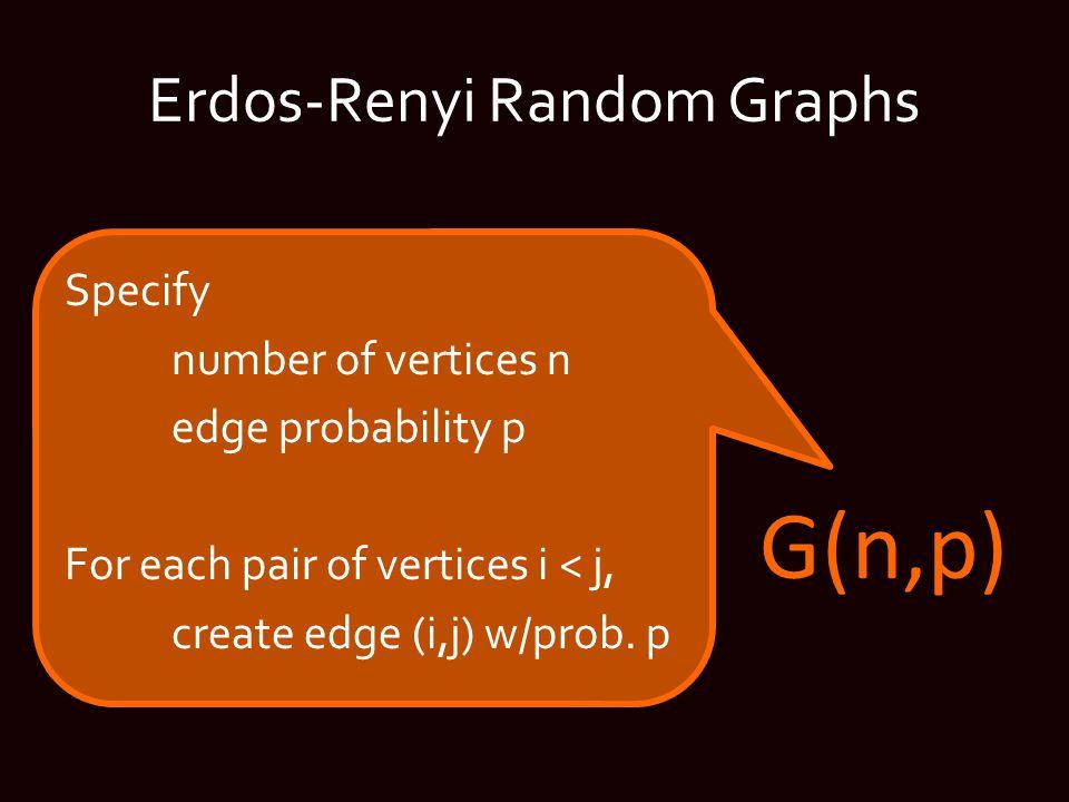 Erdos-Renyi Random Graphs What does random graph G(n,p) look like? (as a function of p)