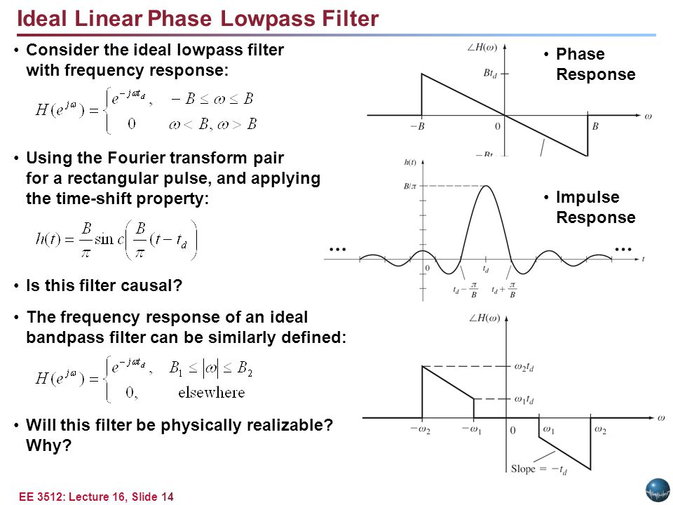 EE 3512: Lecture 16, Slide 14 Ideal Linear Phase Lowpass Filter Phase Response Consider the ideal lowpass filter with frequency response: Using the Fo