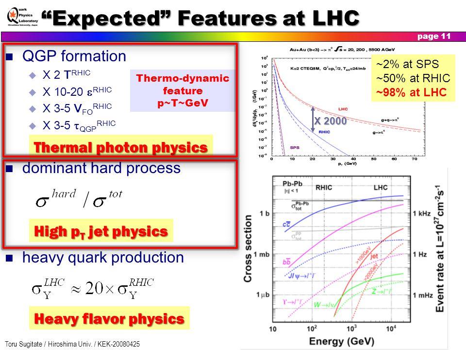 "Toru Sugitate / Hiroshima Univ. / KEK-20080425 page 11 ""Expected"" Features at LHC QGP formation  X 2 T RHIC  X 10-20  RHIC  X 3-5 V FO RHIC  X 3-"