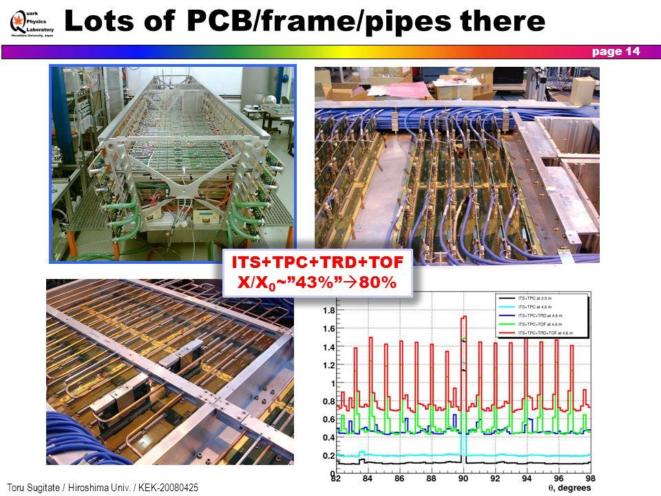 "Toru Sugitate / Hiroshima Univ. / KEK-20080425 page 14 Lots of PCB/frame/pipes there ITS+TPC+TRD+TOF X/X 0 ~""43%""  80%"