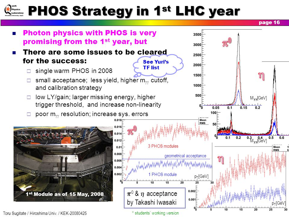 Toru Sugitate / Hiroshima Univ. / KEK-20080425 page 16 PHOS Strategy in 1 st LHC year Photon physics with PHOS is very promising from the 1 st year, b