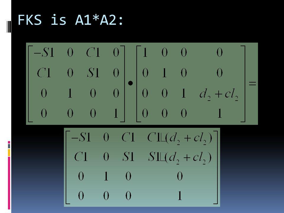 FKS is A1*A2:
