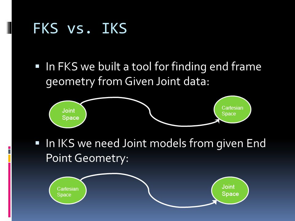 FKS vs.