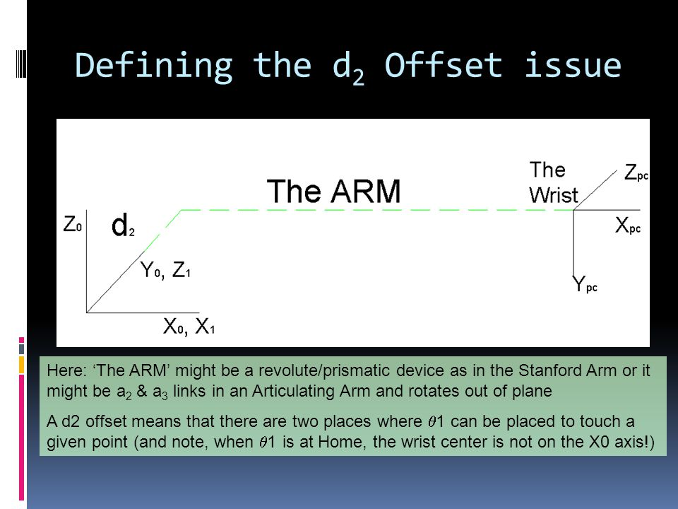 Defining the d 2 Offset issue Here: 'The ARM' might be a revolute/prismatic device as in the Stanford Arm or it might be a 2 & a 3 links in an Articulating Arm and rotates out of plane A d2 offset means that there are two places where  1 can be placed to touch a given point (and note, when  1 is at Home, the wrist center is not on the X0 axis!)