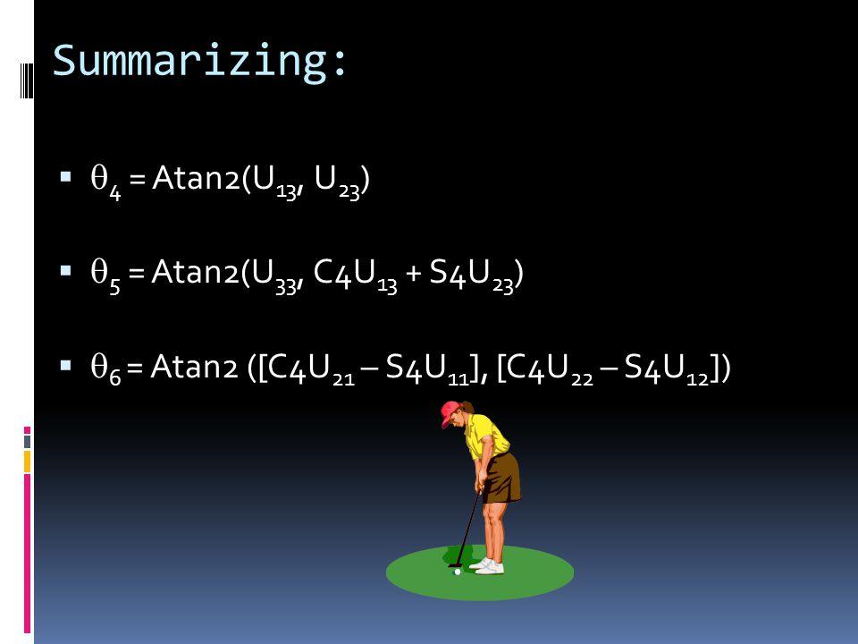 Summarizing:   4 = Atan2(U 13, U 23 )   5 = Atan2(U 33, C4U 13 + S4U 23 )   6 = Atan2 ([C4U 21 – S4U 11 ], [C4U 22 – S4U 12 ])