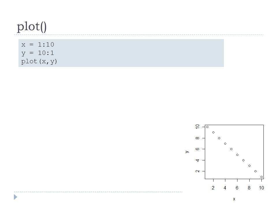 plot() x = 1:10 y = 10:1 plot(x,y)