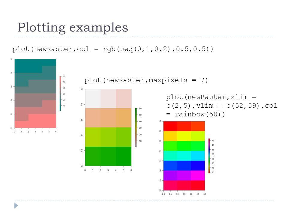 Plotting examples plot(newRaster,col = rgb(seq(0,1,0.2),0.5,0.5)) plot(newRaster,maxpixels = 7) plot(newRaster,xlim = c(2,5),ylim = c(52,59),col = rainbow(50))