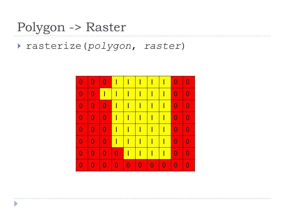 Polygon -> Raster  rasterize(polygon, raster) 0001111100 0011111100 0001111100 0001111100 0001111100 0001111100 0000111100 0000000000