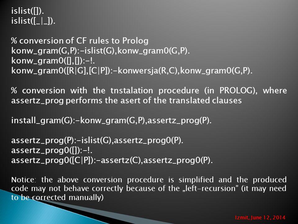 islist([]). islist([_|_]). % conversion of CF rules to Prolog konw_gram(G,P):-islist(G),konw_gram0(G,P). konw_gram0([],[]):-!. konw_gram0([R|G],[C|P])
