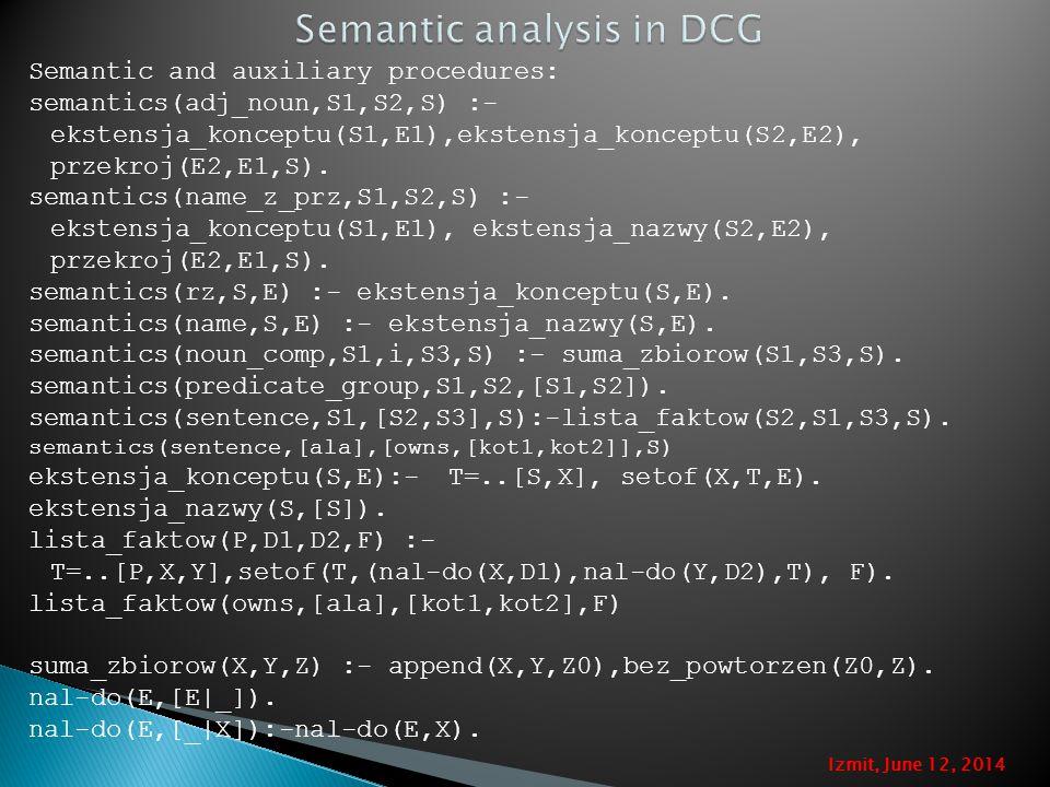 Semantic and auxiliary procedures: semantics(adj_noun,S1,S2,S) :- ekstensja_konceptu(S1,E1),ekstensja_konceptu(S2,E2), przekroj(E2,E1,S).
