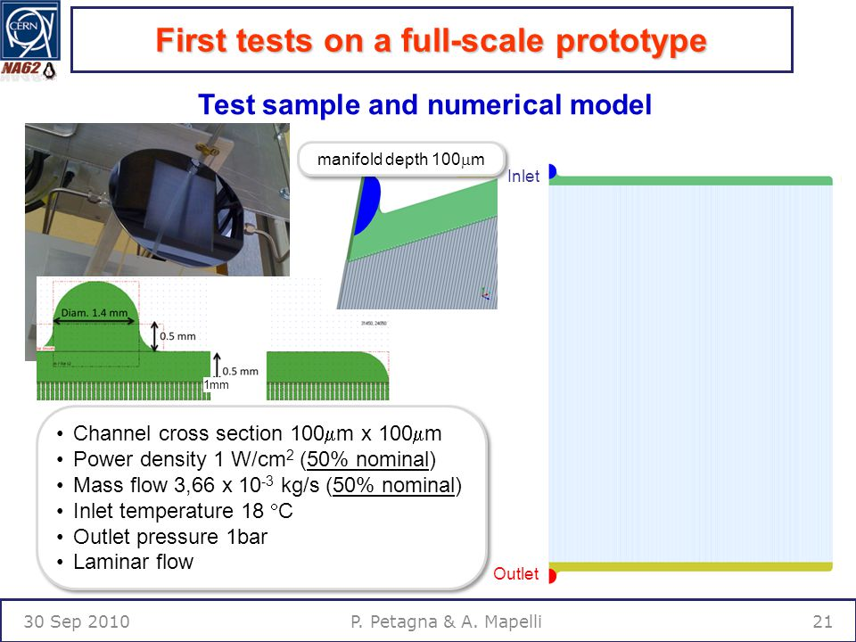 First tests on a full-scale prototype 30 Sep P.