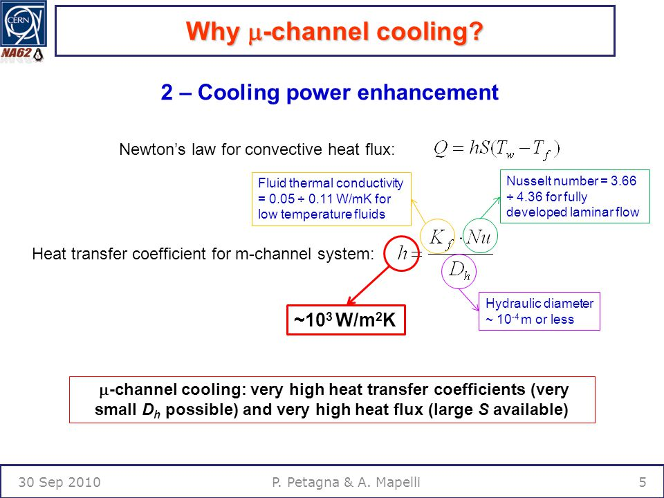 Why  -channel cooling. 30 Sep 20105P. Petagna & A.