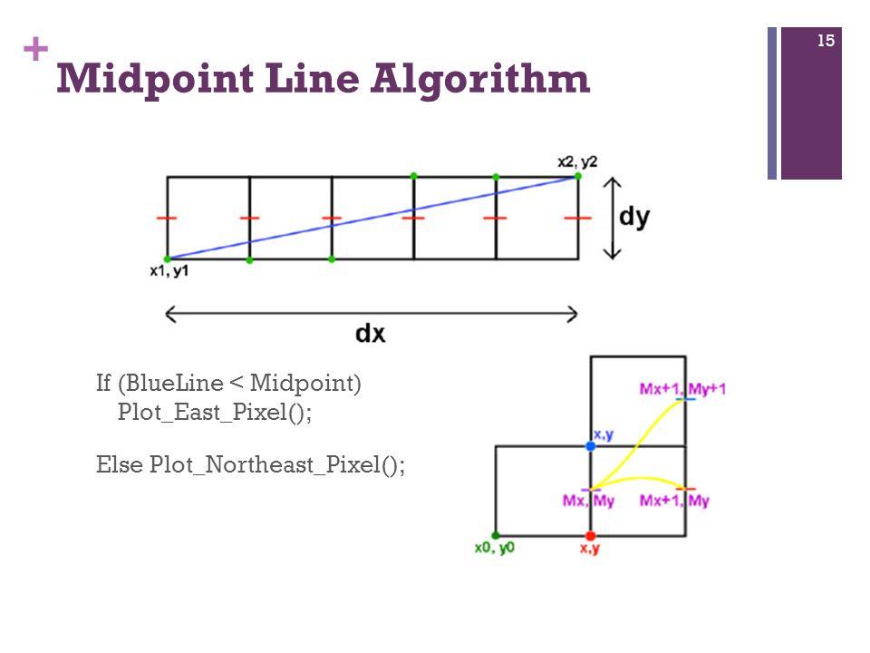 + Midpoint Line Algorithm If (BlueLine < Midpoint) Plot_East_Pixel(); Else Plot_Northeast_Pixel(); 15