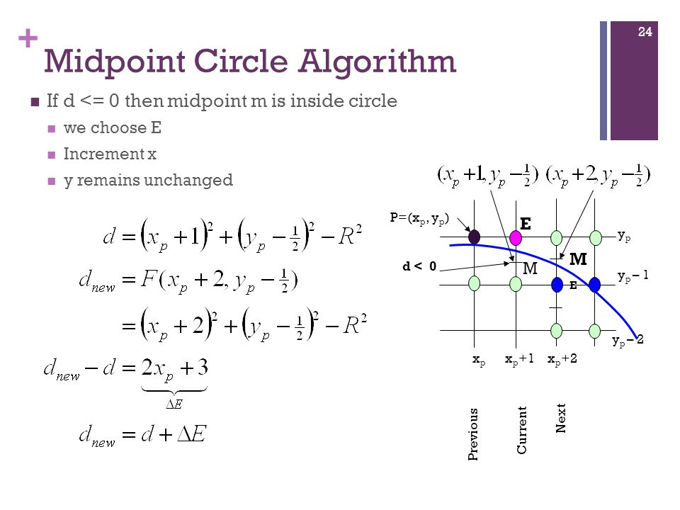+ Midpoint Circle Algorithm If d <= 0 then midpoint m is inside circle we choose E Increment x y remains unchanged P=(x p, y p ) M E x p +1xpxp x p +2 Previous Current Next MEME ypyp y p – 1 y p – 2 d < 0 24