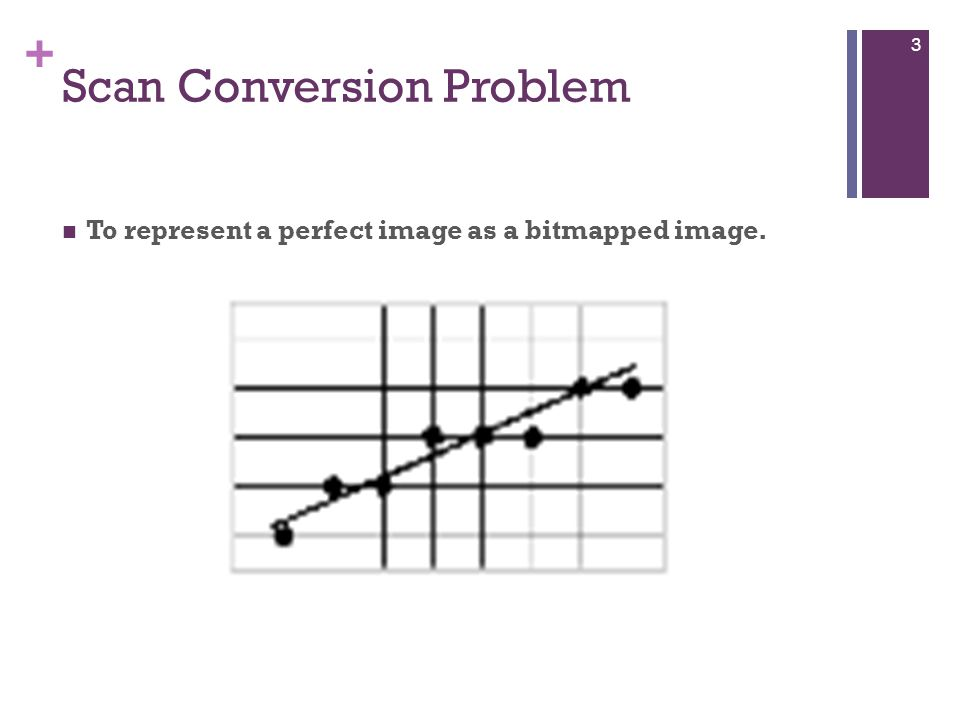 + Scan Conversion Problem To represent a perfect image as a bitmapped image. 3