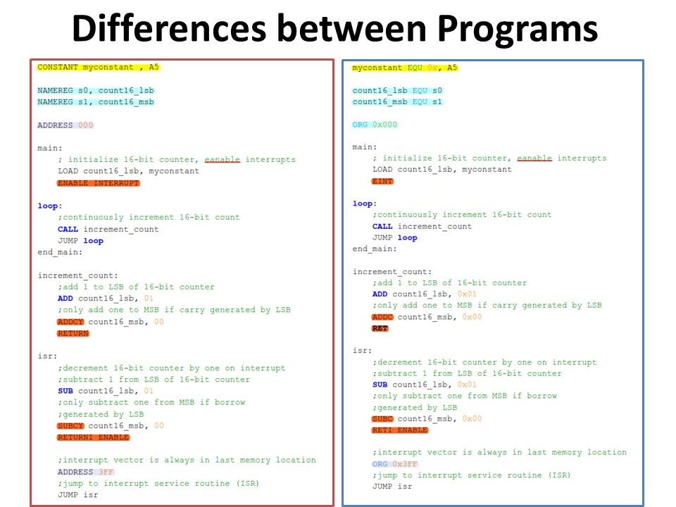 Differences between Programs