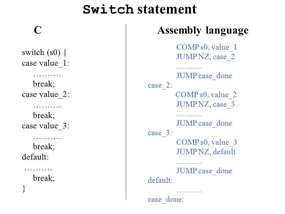 Switch statement CAssembly language switch (s0) { case value_1: ………. break; case value_2: ………. break; case value_3: ………. break; default: ………. break; }